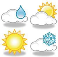 Hava durumu sembolleri